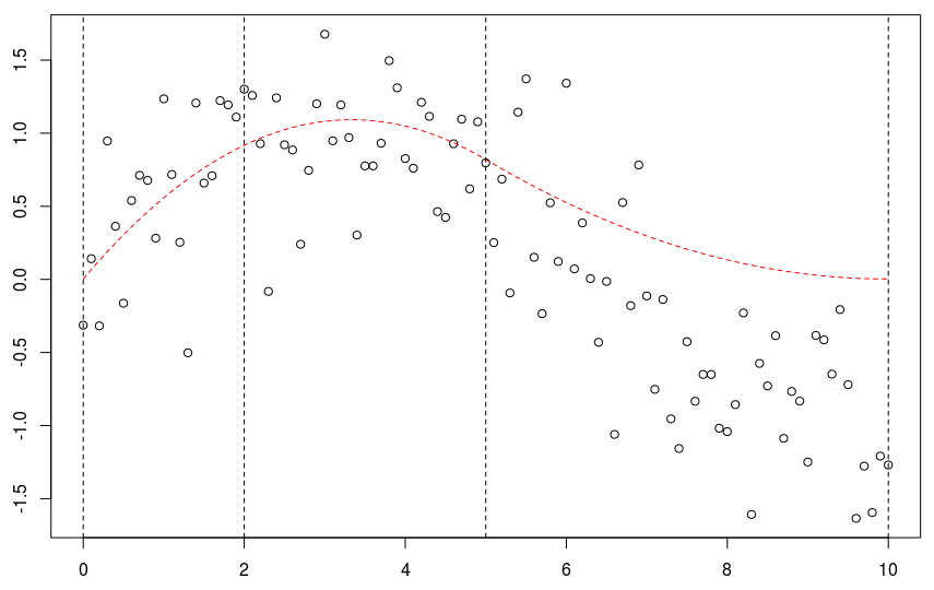 http://freakonometrics.hypotheses.org/files/2013/10/Selection_165.png