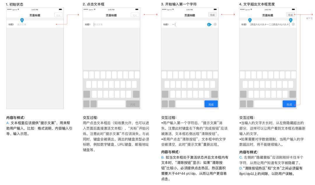 入门交互设计的4个步骤(6000字长文)
