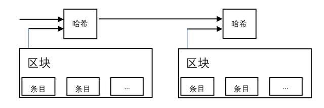 比特币白皮书(中文译)