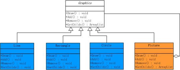 绘图结构图