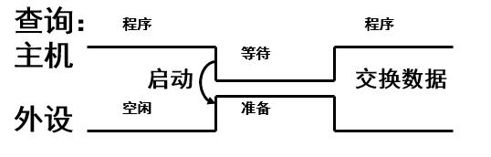 image-20200320153145053