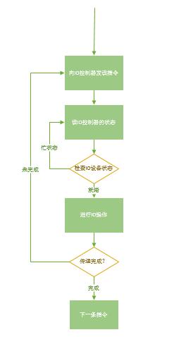 image-20200320155000210