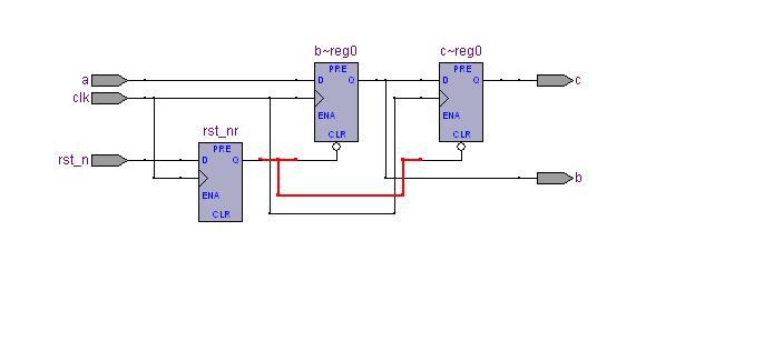 如何复位———异步复位,同步释放的方式,而且复位信号低电平有效(转) - 辉 - 接着飘