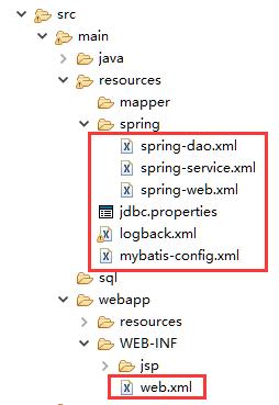 配置文件结构图