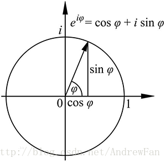 欧拉旋转定理