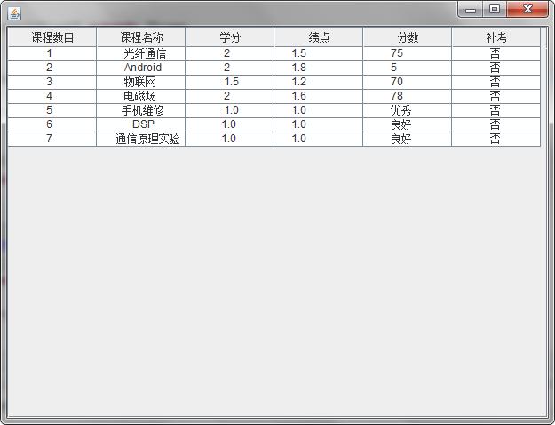 学生成绩表界面