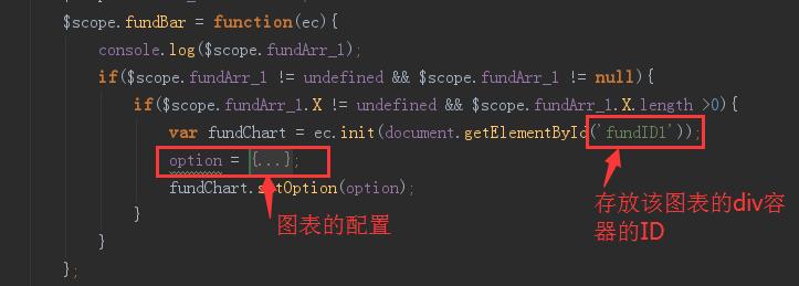其中一个函数