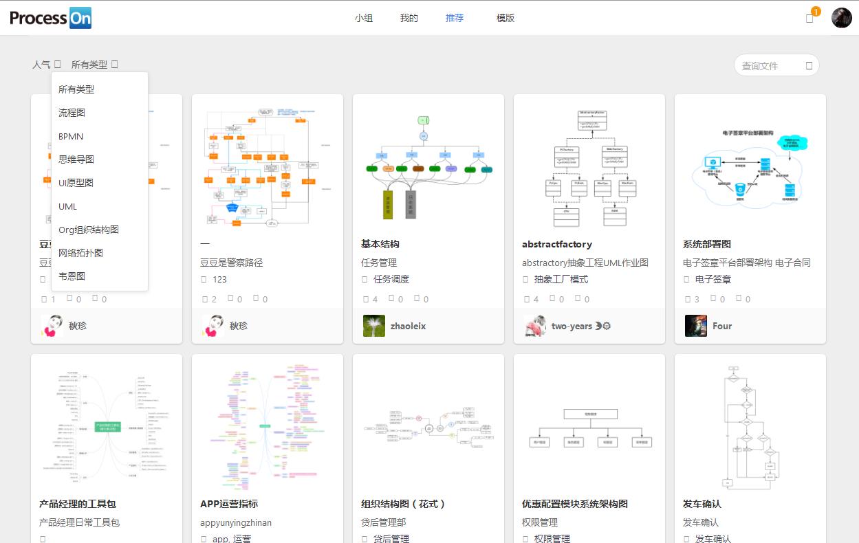 天涯博客注册申请_工具-简单介绍ProcessOn线上画图_Scfan的博客天涯-CSDN博客
