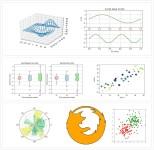 简便快捷的Python可视化库--matplotlib