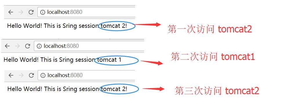 通过Nginx负载到tomcat1