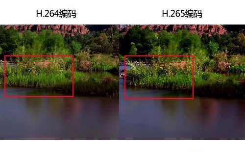 数字音视频压缩编码标准及H.265的编码优势