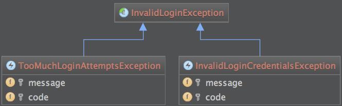 Invalid login exception classes hierarchy
