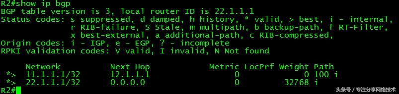 BGP之IBGP和EBGP基本配置详解,理论+实战,两分钟快速掌握