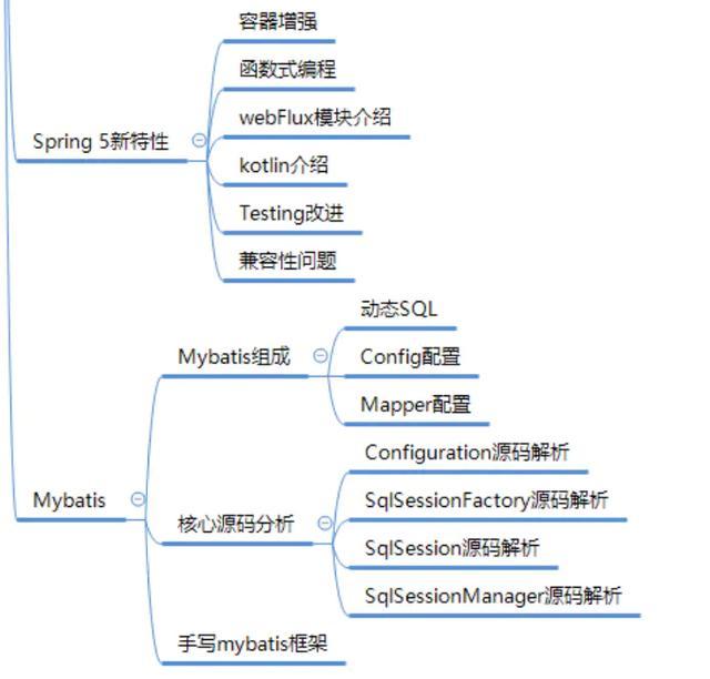 成为一名Java高级架构师到底需要学习什么?你还不知道吧