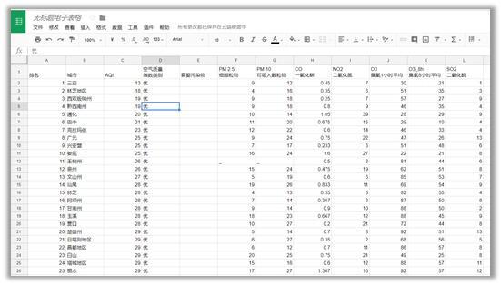 8个零代码数据爬取工具,不会Python也能轻松爬数!(附教程)