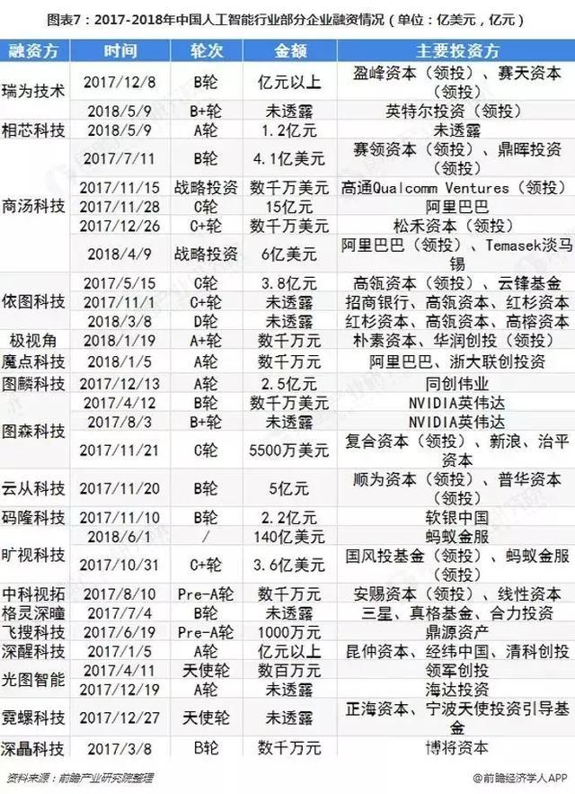 中国机器视觉产业全景图谱
