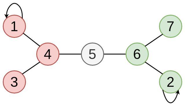 标签传播算法解读