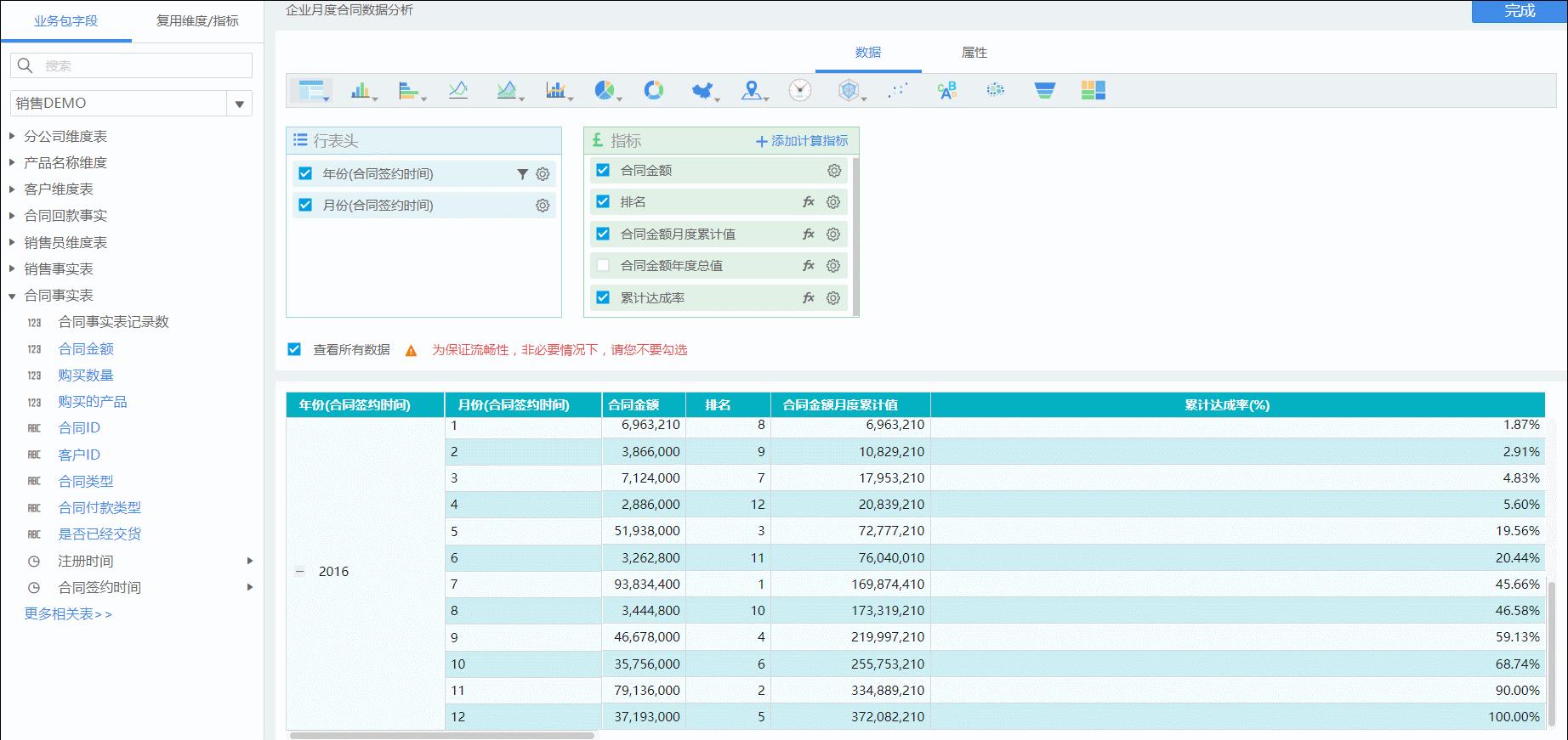 数据可视化黑科技!它比Excel透视表、python强大20倍