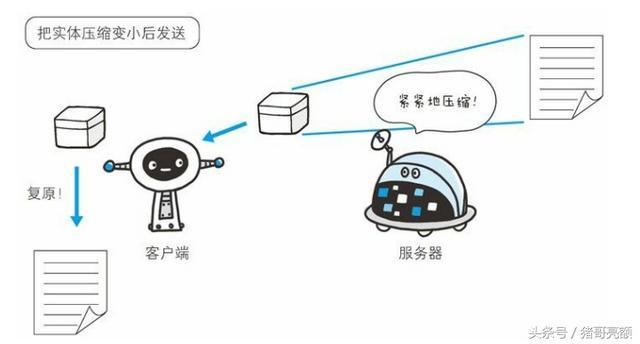 图解传说中的HTTP协议(五)