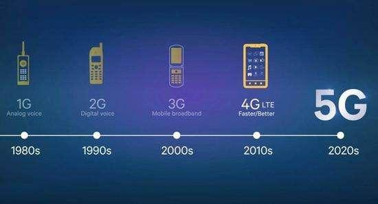 5G网络时代助推社交电商,小蜜蜂社交电商的新生态新发展