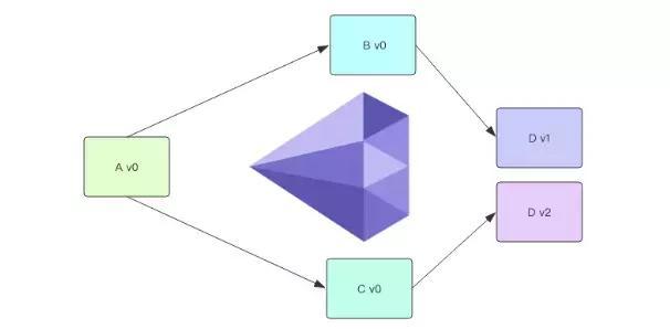 Java的神秘世界:为何说ClassLoader 是 Java最神秘的技术之一
