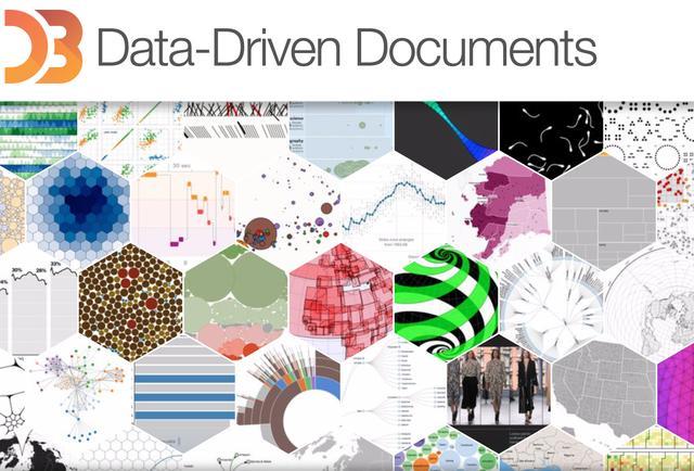 想要搞懂数据可视化,看这一篇就够了