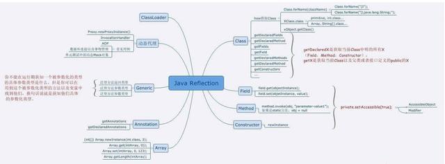 Java程序员被迫裸辞,潜心学习归来,顺利涨薪70%复盘经历分享