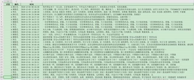 python爬取+BI分析5000条内衣数据,发现妹子最爱这款文胸