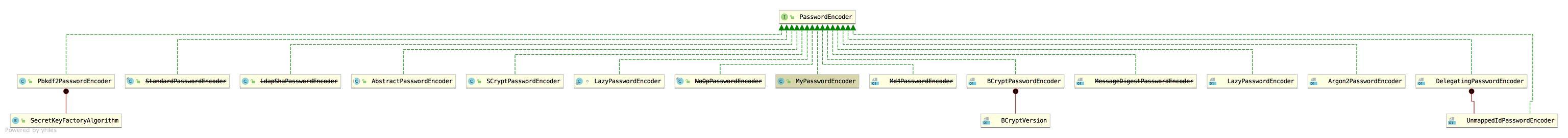 Spring Boot 中密码加密的两种姿势
