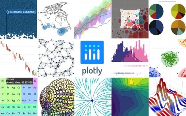 2020年最值得推荐的10款数据可视化工具