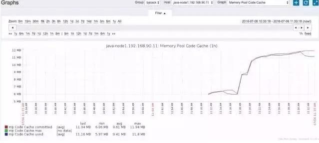 做了5年运维,靠着这份监控知识体系,我从3K变成了40K