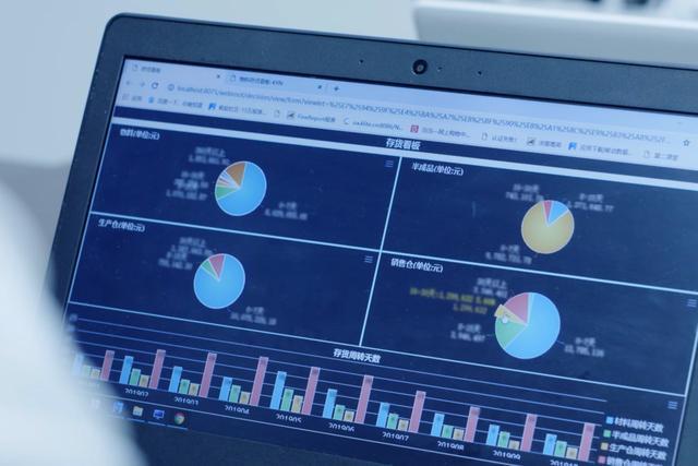 利润连续3年提升50%,价值5000万,阿米巴助凯耀照明用数据发光