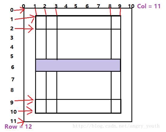 几行代码实现简单的网络象棋游戏,看看Java大牛是怎么做到的?