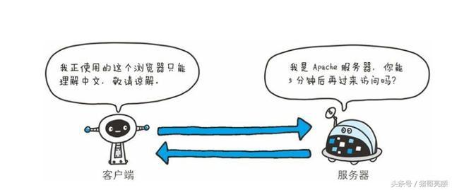 图解传说中的HTTP协议(七)