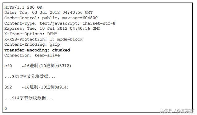 图解传说中的HTTP协议(八)