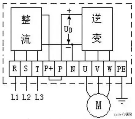 「硬见小百科」变频器内部主电路详解
