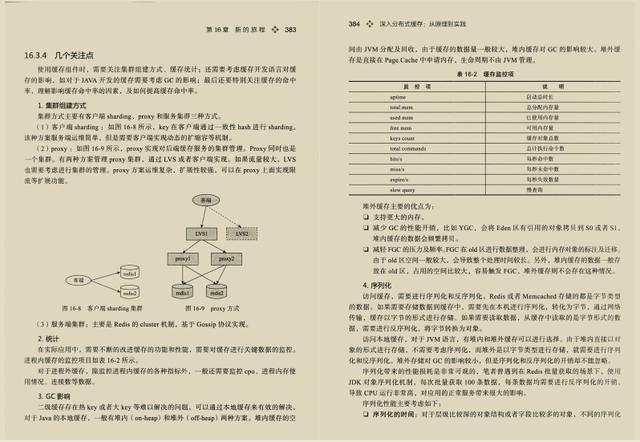 开发3年月薪8K到3W,只因为我掌握了这本书里的分布式架构技术