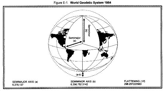 伦敦的经度和纬度_怎么运用物理知识来判断自己所处的经纬度?_水经注地图下载 ...
