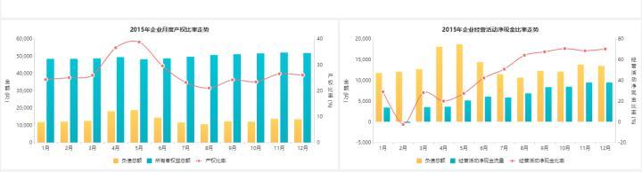 年终将至,财务人如何做好数据分析?