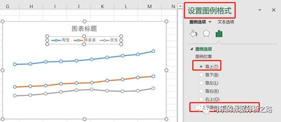 4个技巧,教你如何用excel绘制出高大上的图表