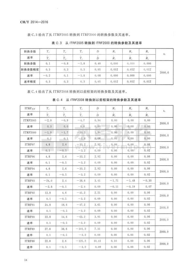 大地测量控制点坐标转换技术规范
