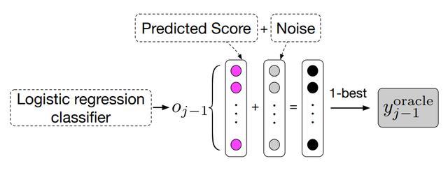 102个模型、40个数据集,这是你需要了解的机器翻译SOTA论文