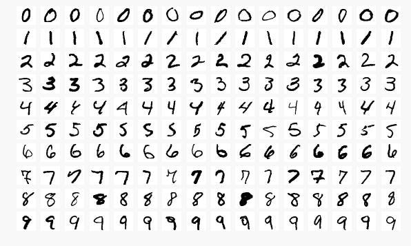 计算机视觉9大常见应用,深度学习的这些名词你听过几个?