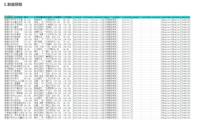 同样是做数据分析,你月薪8k他30k,到底差在了哪?