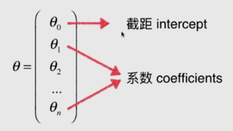 多元线性回归预测我国gdp_多元线性回归散点图
