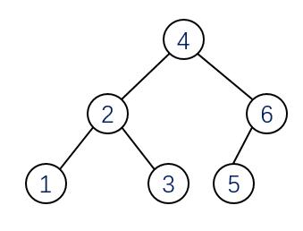 自平衡的二叉树