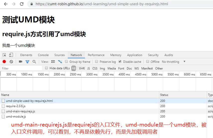 requirejs调用UMD模块