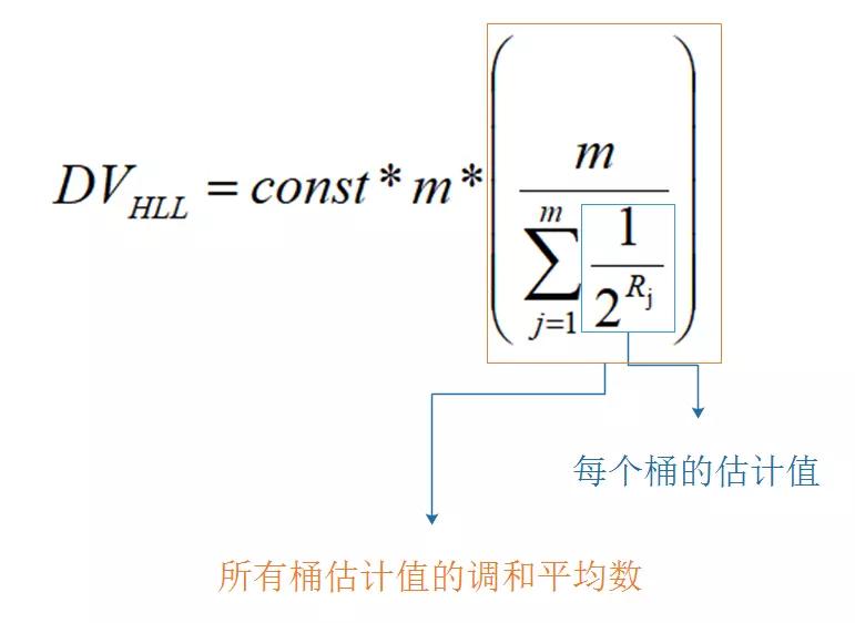 hhl计算公式