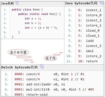 bytecode