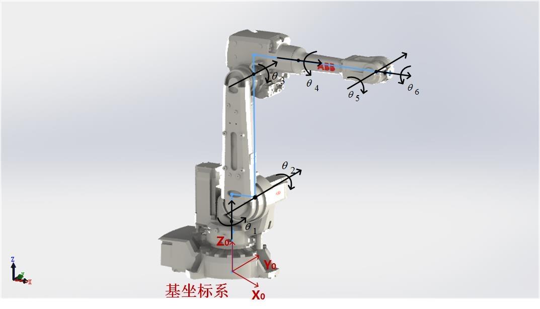 机器人结构示意图